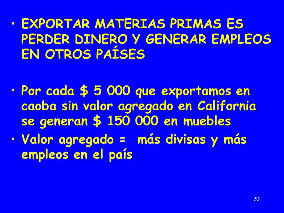 53 EXPORTAR MATERIAS PRIMAS ES PERDER DINERO Y GENERAR EMPLEOS EN OTROS PAÍSES Por cada $ 5 000 que exportamos en caoba sin valor agregado en California se generan $ 150 000 en muebles Valor agregado = más divisas y más empleos en el país