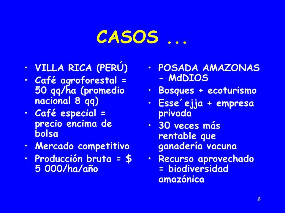8 CASOS... VILLA RICA (PERÚ) Café agroforestal = 50 qq/ha (promedio nacional 8 qq) Café especial = precio encima de bolsa Mercado competitivo Producci
