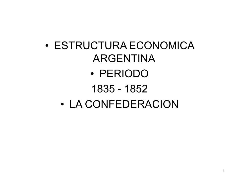 Buenos Aires en tiempos de Rosas.