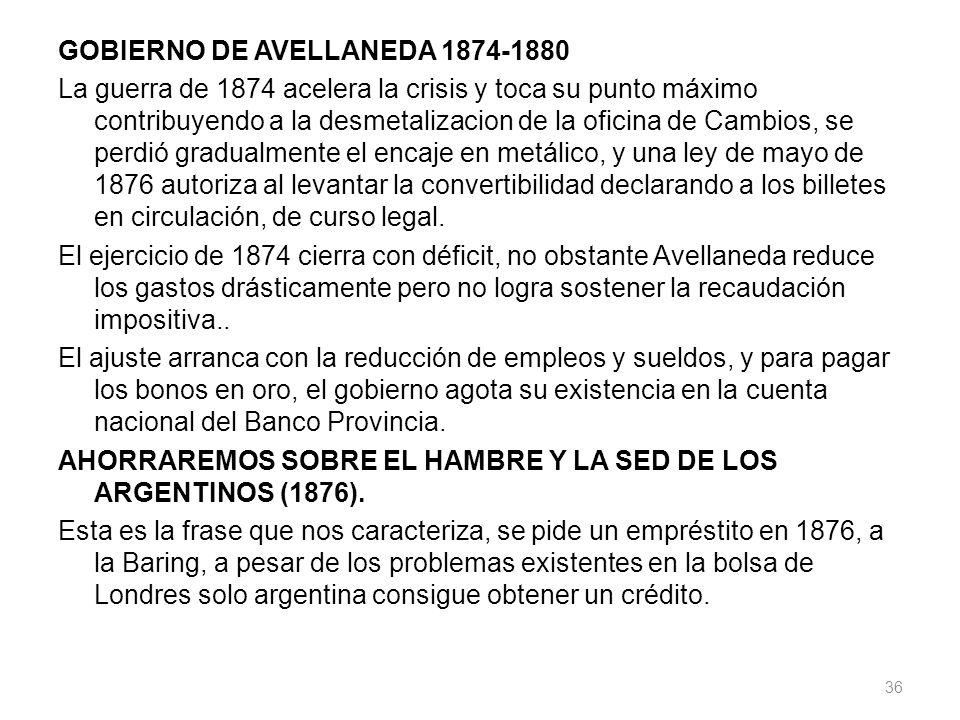 GOBIERNO DE AVELLANEDA 1874-1880 La guerra de 1874 acelera la crisis y toca su punto máximo contribuyendo a la desmetalizacion de la oficina de Cambio