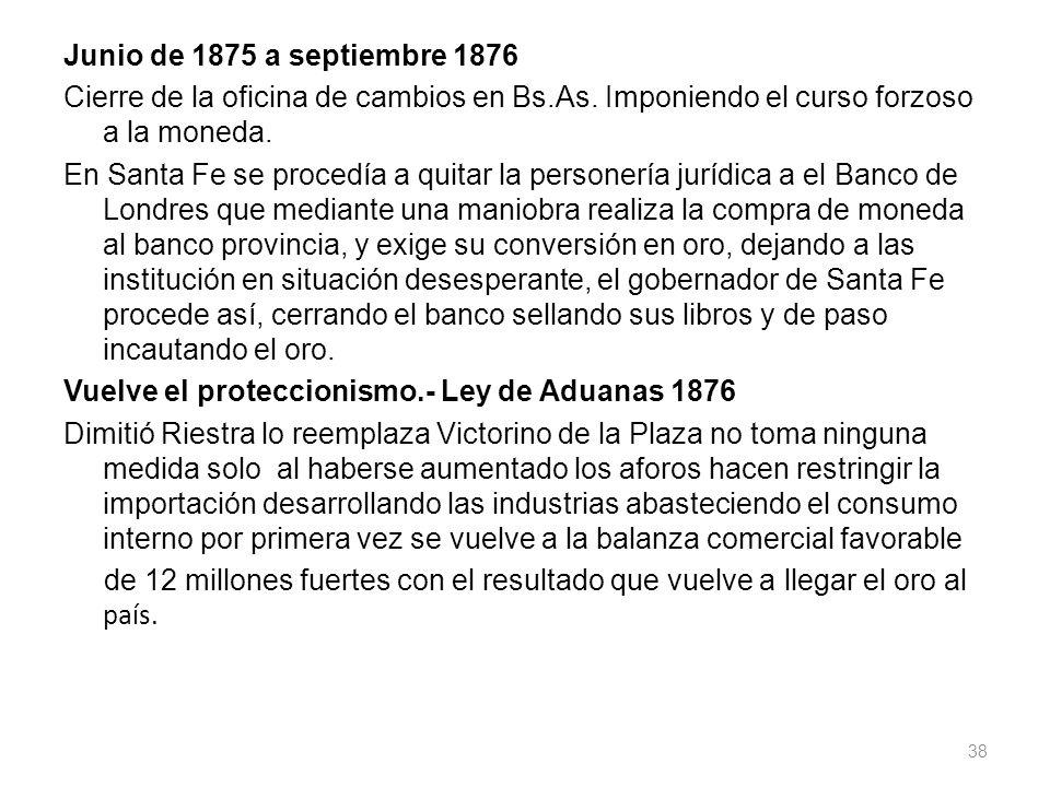 Junio de 1875 a septiembre 1876 Cierre de la oficina de cambios en Bs.As. Imponiendo el curso forzoso a la moneda. En Santa Fe se procedía a quitar la
