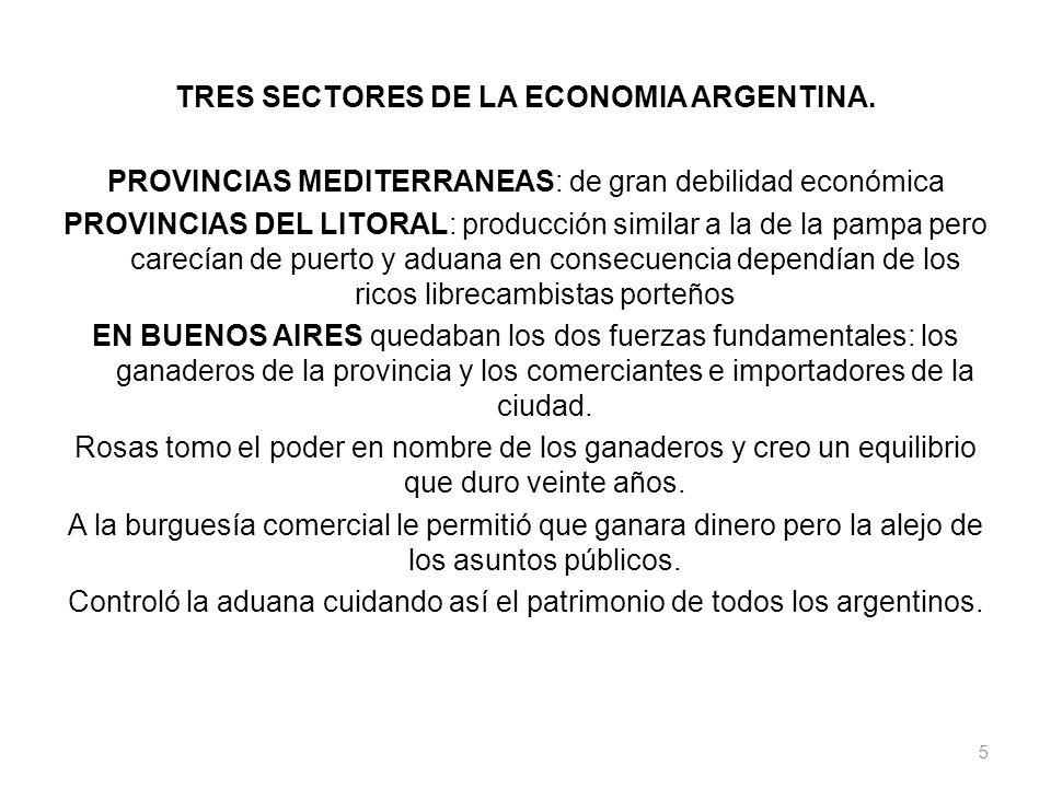 TRES SECTORES DE LA ECONOMIA ARGENTINA. PROVINCIAS MEDITERRANEAS: de gran debilidad económica PROVINCIAS DEL LITORAL: producción similar a la de la pa