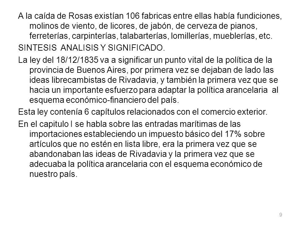 A la caída de Rosas existían 106 fabricas entre ellas había fundiciones, molinos de viento, de licores, de jabón, de cerveza de pianos, ferreterías, c