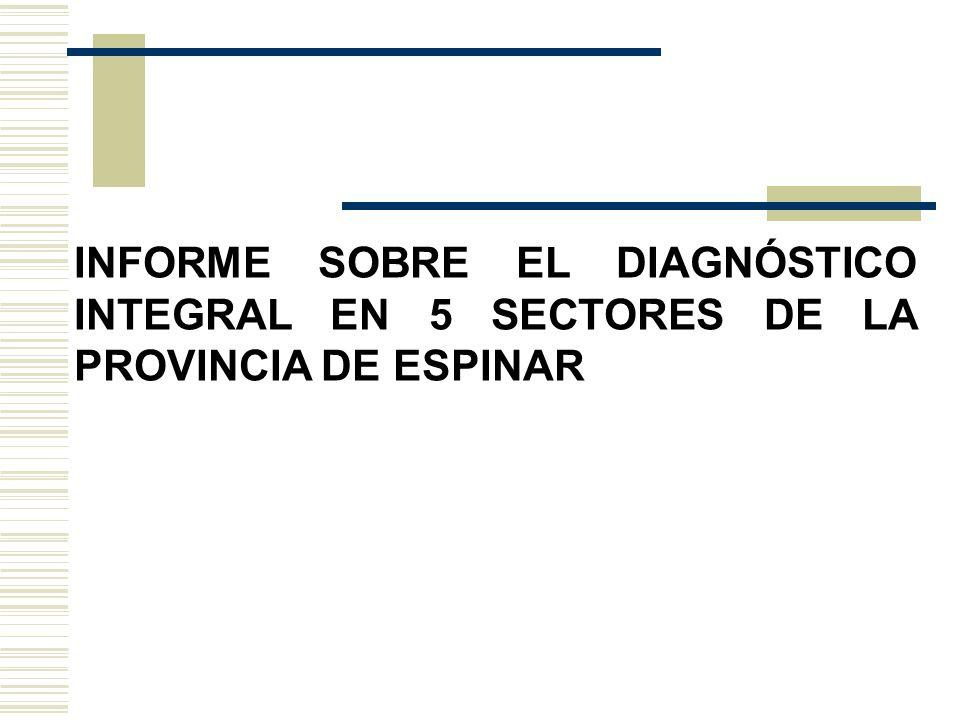 PROGRAMA INTEGRAL DE ACTUALIZACIÓN DOCENTE POR NIVELES EDUCATIVOS DE LA PROVINCIA DE ESPINAR.