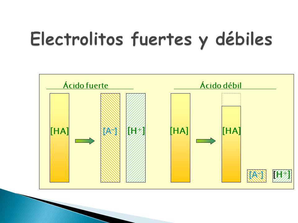 Electrolitos fuertes: ( ) Electrolitos fuertes: ( ) Están totalmente disociados Ejemplos: HCl (ac) Cl – + H + NaOH (ac) Na + + OH – Electrolitos débil