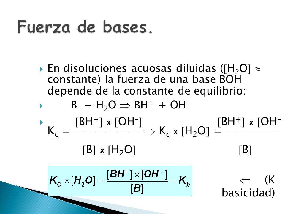 ACIDOS FUERTES HCl - HBr – HI HNO 3 HClO 3 -- HClO 4 H 2 SO 4 BASES FUERTES Hidróxidos iónicos de los metales alcalinos (grupo1A) y (grupo 2A)