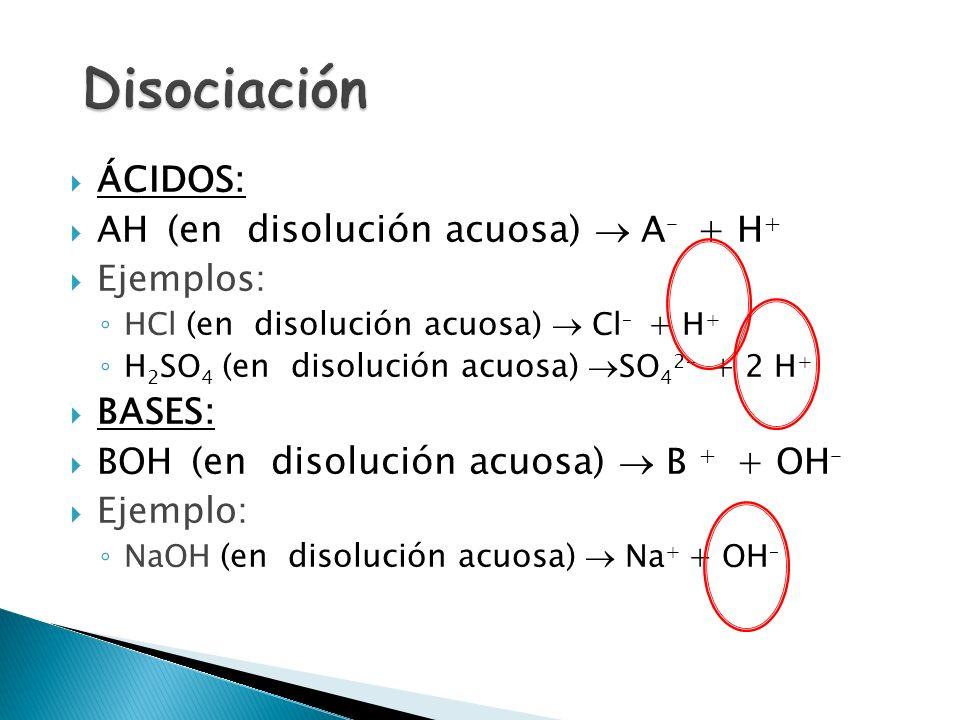 disociación iónica Publica en 1887 su teoría de disociación iónica. Hay sustancias (electrolitos) que en disolución se disocian en cationes y aniones.