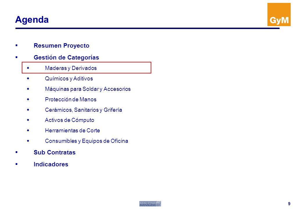 10 Se realizó el concurso entre los proveedores de Maderas, consiguiéndose un ahorro proyectado de US$ 80k (5.5%) y se logró homologar la forma de pago con proveedores a 60 días Proveedor Zona adjudicada % Distribuido Compras Proyectadas US$ Ahorro potencial US$ % Ahorros Remasa El PinoCentro60%US$ 880,367US$ 40,6904.6% NaranjitoCentro y Norte30%US$ 440,183US$ 29,0506.6% Internacional de Negocios Sur10%US$ 146,728US$ 10,9327.4% TotalUS$ 1,467,278US$ 80,9725.50% Los precios ofertados tienen una vigencia de 3 meses.