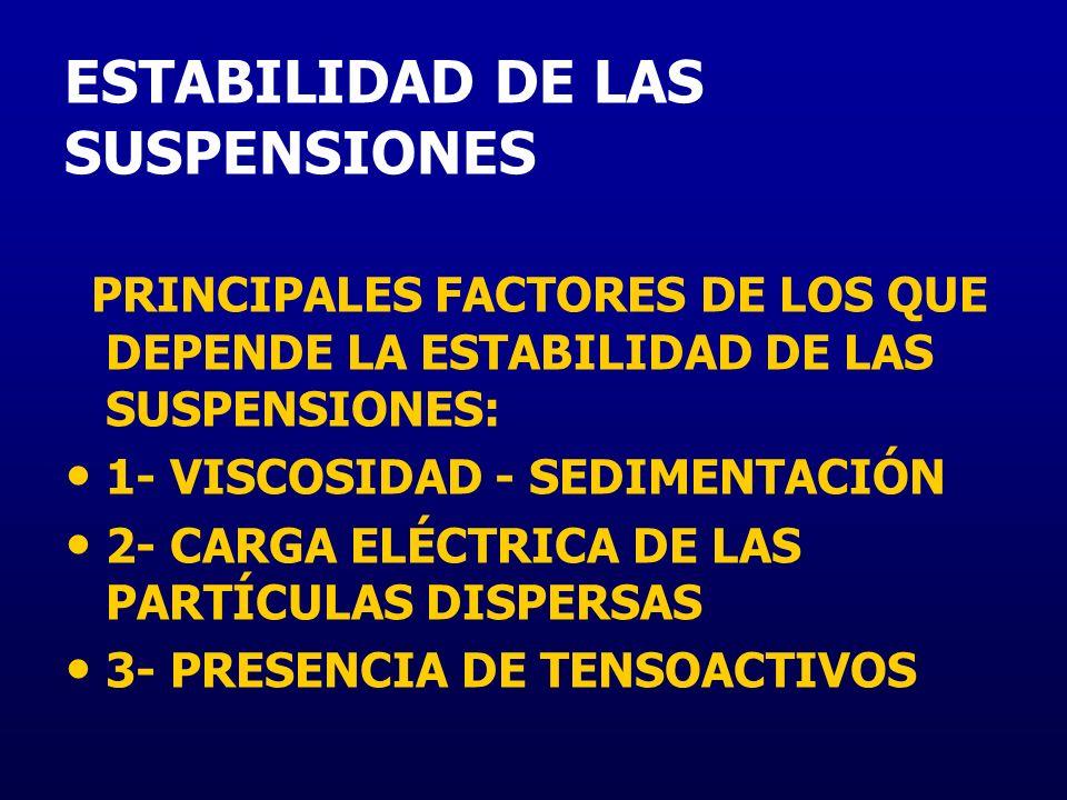 ESTABILIDAD DE LAS SUSPENSIONES PRINCIPALES FACTORES DE LOS QUE DEPENDE LA ESTABILIDAD DE LAS SUSPENSIONES: 1- VISCOSIDAD - SEDIMENTACIÓN 2- CARGA ELÉ