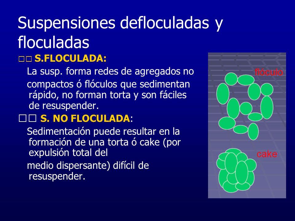 Suspensiones defloculadas y floculadas S.FLOCULADA: La susp. forma redes de agregados no compactos ó flóculos que sedimentan rápido, no forman torta y