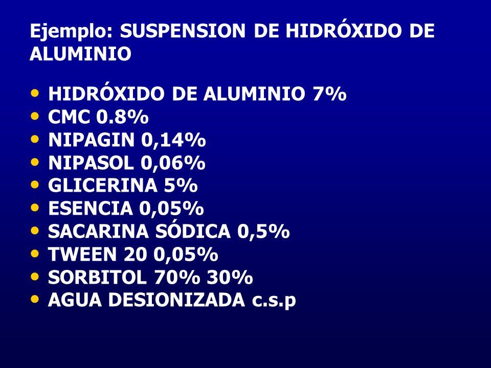 Ejemplo: SUSPENSION DE HIDRÓXIDO DE ALUMINIO HIDRÓXIDO DE ALUMINIO 7% CMC 0.8% NIPAGIN 0,14% NIPASOL 0,06% GLICERINA 5% ESENCIA 0,05% SACARINA SÓDICA
