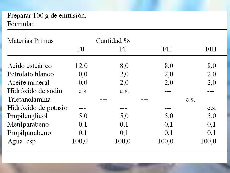 Ejemplo: SUSPENSION DE HIDRÓXIDO DE ALUMINIO HIDRÓXIDO DE ALUMINIO 7% CMC 0.8% NIPAGIN 0,14% NIPASOL 0,06% GLICERINA 5% ESENCIA 0,05% SACARINA SÓDICA 0,5% TWEEN 20 0,05% SORBITOL 70% 30% AGUA DESIONIZADA c.s.p