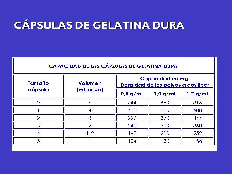 CÁPSULAS DE GELATINA DURA