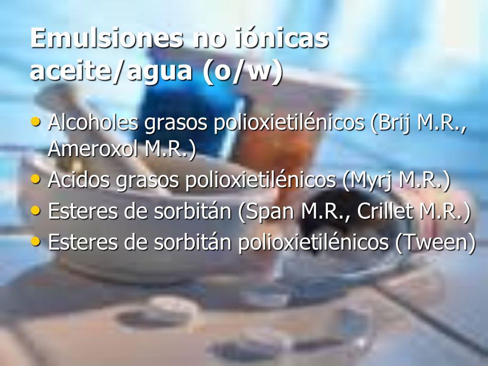 Emulsiones no iónicas aceite/agua (o/w) Alcoholes grasos polioxietilénicos (Brij M.R., Ameroxol M.R.) Alcoholes grasos polioxietilénicos (Brij M.R., A