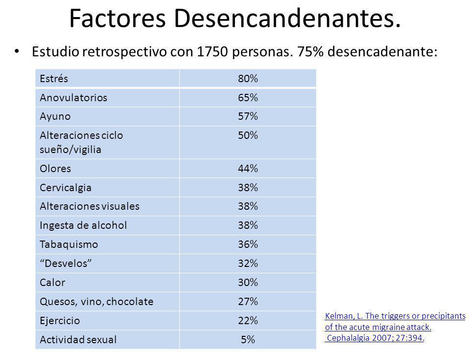 Factores Desencandenantes.Estudio retrospectivo con 1750 personas.