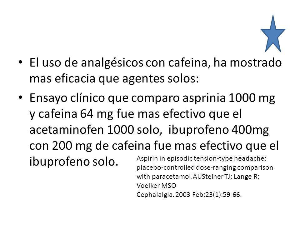 El uso de analgésicos con cafeina, ha mostrado mas eficacia que agentes solos: Ensayo clínico que comparo asprinia 1000 mg y cafeina 64 mg fue mas efectivo que el acetaminofen 1000 solo, ibuprofeno 400mg con 200 mg de cafeina fue mas efectivo que el ibuprofeno solo.