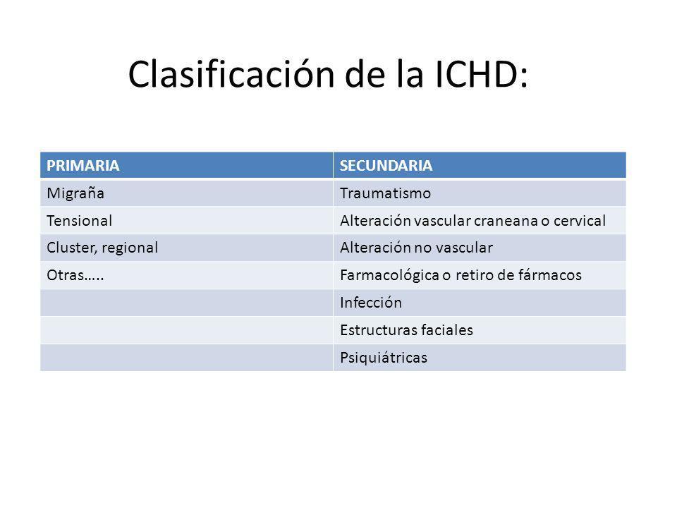Clasificación de la ICHD: PRIMARIASECUNDARIA MigrañaTraumatismo TensionalAlteración vascular craneana o cervical Cluster, regionalAlteración no vascular Otras…..Farmacológica o retiro de fármacos Infección Estructuras faciales Psiquiátricas