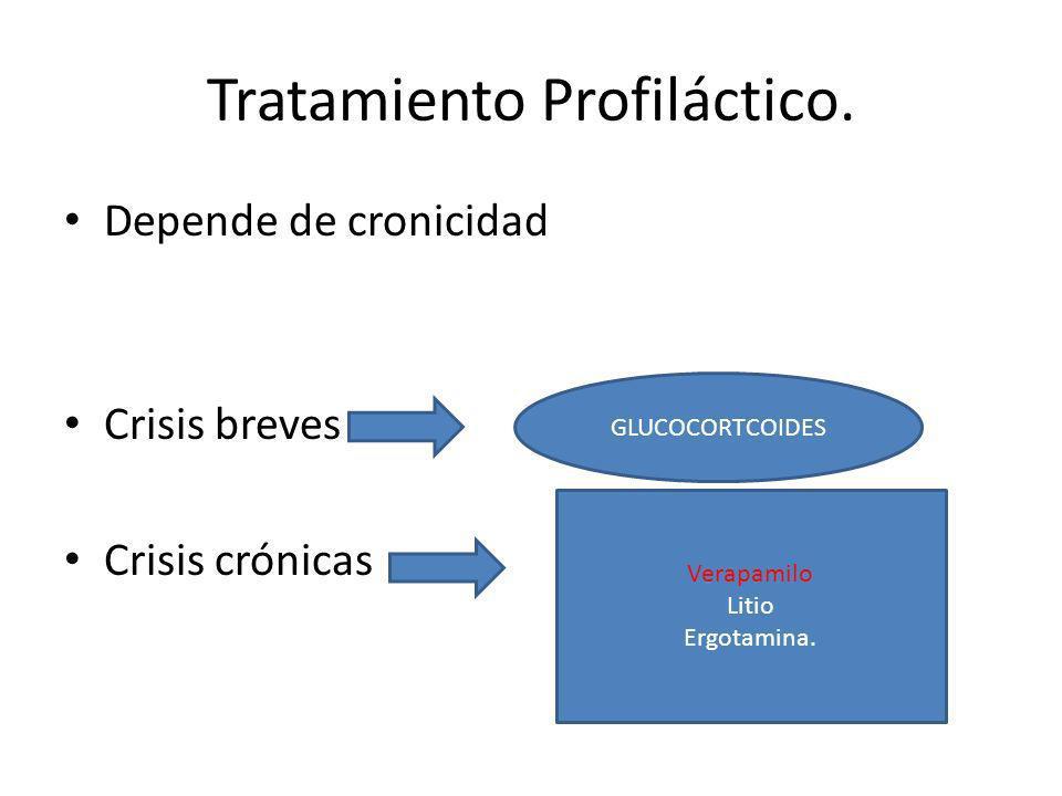 Tratamiento Profiláctico.