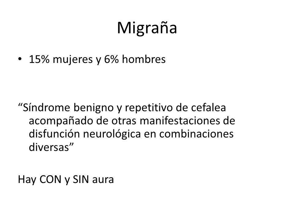 Migraña 15% mujeres y 6% hombres Síndrome benigno y repetitivo de cefalea acompañado de otras manifestaciones de disfunción neurológica en combinaciones diversas Hay CON y SIN aura
