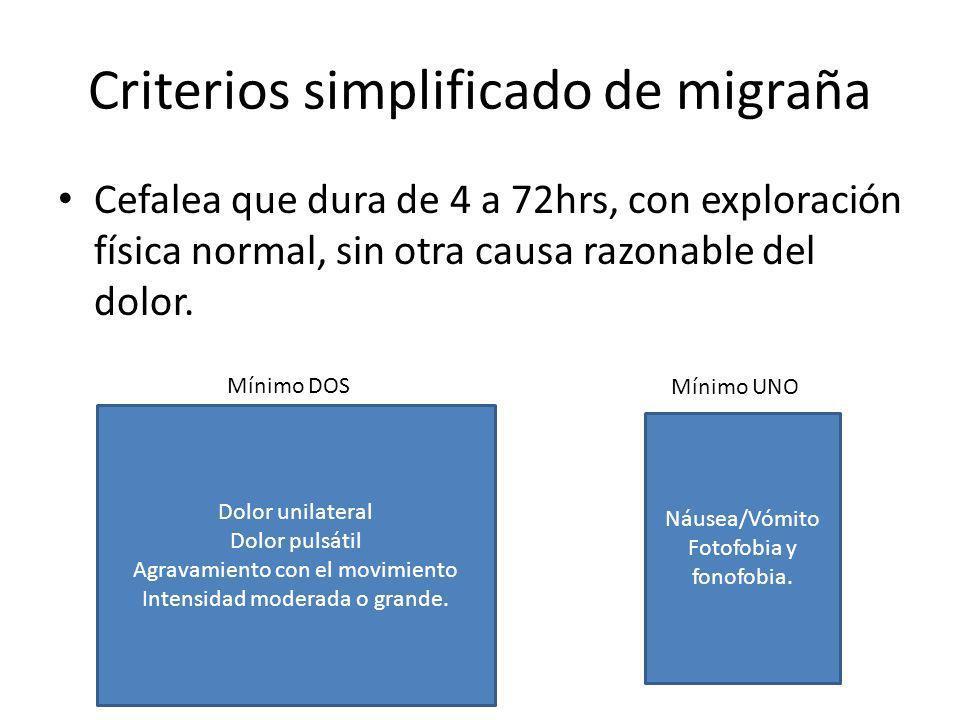 Criterios simplificado de migraña Cefalea que dura de 4 a 72hrs, con exploración física normal, sin otra causa razonable del dolor.