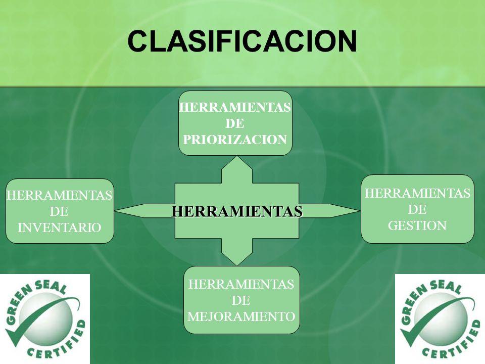 CLASIFICACION HERRAMIENTAS HERRAMIENTAS DE INVENTARIO HERRAMIENTAS DE PRIORIZACION HERRAMIENTAS DE GESTION HERRAMIENTAS DE MEJORAMIENTO