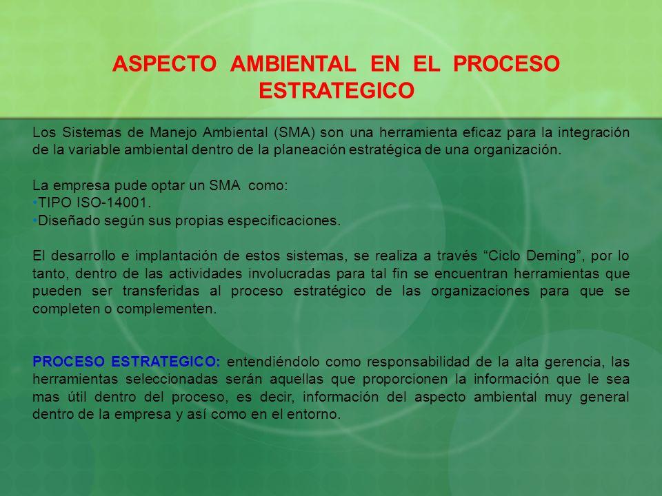 ASPECTO AMBIENTAL EN EL PROCESO ESTRATEGICO Los Sistemas de Manejo Ambiental (SMA) son una herramienta eficaz para la integración de la variable ambie