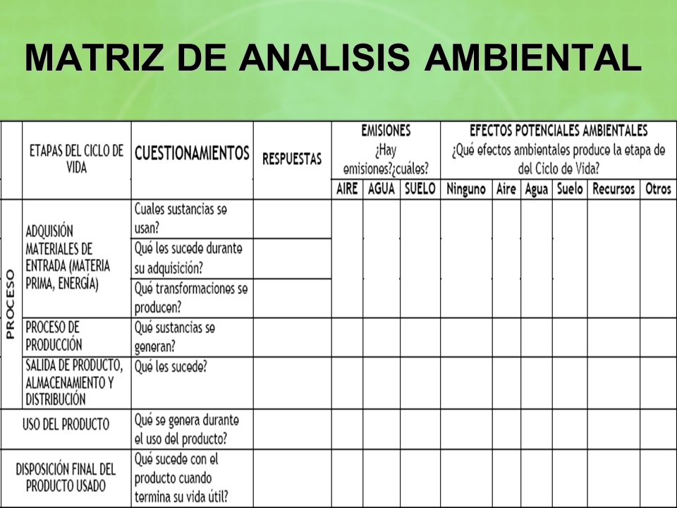 MATRIZ DE ANALISIS AMBIENTAL