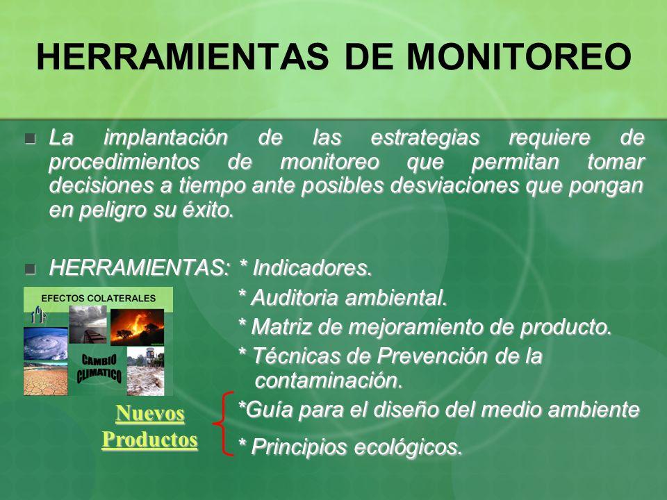 HERRAMIENTAS DE MONITOREO La implantación de las estrategias requiere de procedimientos de monitoreo que permitan tomar decisiones a tiempo ante posib