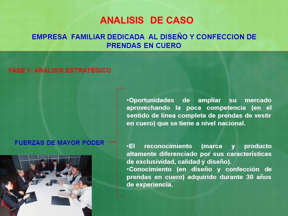 ANALISIS DE CASO EMPRESA FAMILIAR DEDICADA AL DISEÑO Y CONFECCION DE PRENDAS EN CUERO FASE 1: ANALISIS ESTRATEGICO FUERZAS DE MAYOR PODER Oportunidade