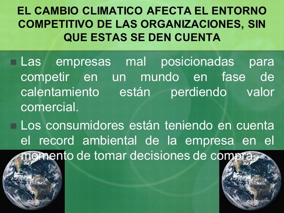 EL CAMBIO CLIMATICO AFECTA EL ENTORNO COMPETITIVO DE LAS ORGANIZACIONES, SIN QUE ESTAS SE DEN CUENTA Las empresas mal posicionadas para competir en un