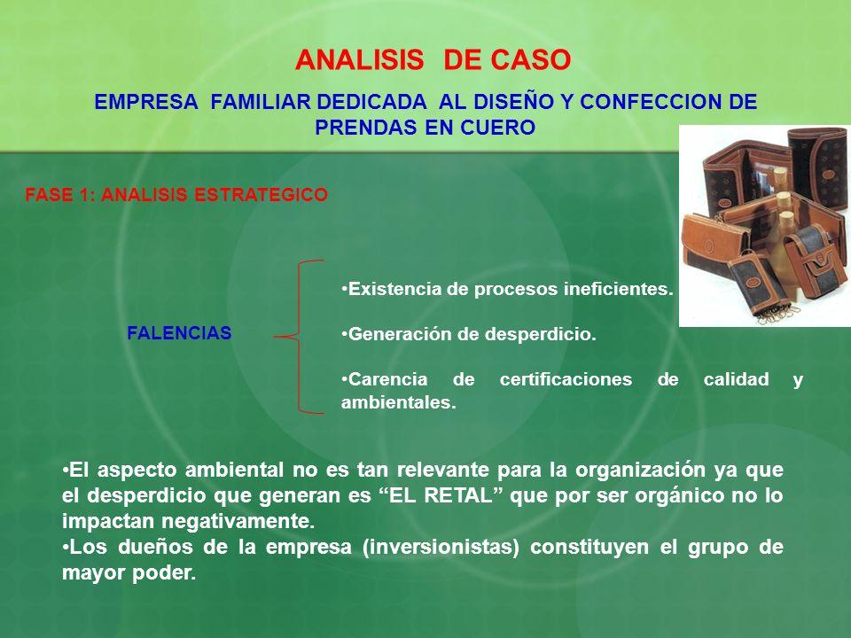 ANALISIS DE CASO EMPRESA FAMILIAR DEDICADA AL DISEÑO Y CONFECCION DE PRENDAS EN CUERO FASE 1: ANALISIS ESTRATEGICO FALENCIAS Existencia de procesos in