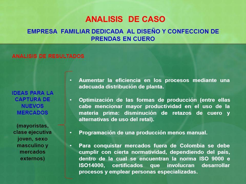ANALISIS DE CASO EMPRESA FAMILIAR DEDICADA AL DISEÑO Y CONFECCION DE PRENDAS EN CUERO ANALISIS DE RESULTADOS IDEAS PARA LA CAPTURA DE NUEVOS MERCADOS