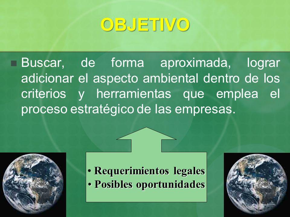 OBJETIVO Buscar, de forma aproximada, lograr adicionar el aspecto ambiental dentro de los criterios y herramientas que emplea el proceso estratégico d