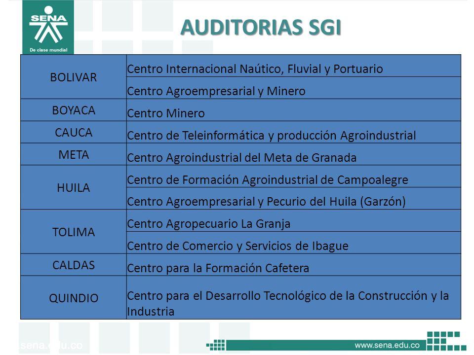 Oficina de Control Interno AUDITORIAS SGI BOLIVAR Centro Internacional Naútico, Fluvial y Portuario Centro Agroempresarial y Minero BOYACA Centro Mine