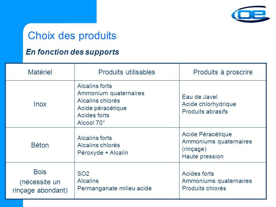 Choix des produits En fonction des supports MatérielProduits utilisablesProduits à proscrire Inox Alcalins forts Ammonium quaternaires Alcalins chlorés Acide péracétique Acides forts Alcool 70° Eau de Javel Acide chlorhydrique Produits abrasifs Béton Alcalins forts Alcalins chlorés Péroxyde + Alcalin Acide Péracétique Ammoniums quaternaires (rinçage) Haute pression Bois (nécessite un rinçage abondant) SO2 Alcalins Permanganate milieu acide Acides forts Ammoniums quaternaires Produits chlorés