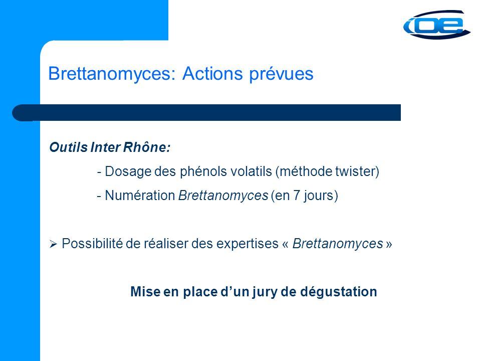 Brettanomyces: Actions prévues Outils Inter Rhône: - Dosage des phénols volatils (méthode twister) - Numération Brettanomyces (en 7 jours) Possibilité de réaliser des expertises « Brettanomyces » Mise en place dun jury de dégustation