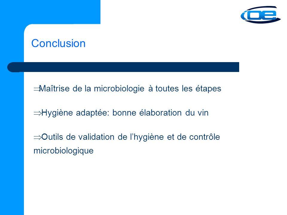 Conclusion Maîtrise de la microbiologie à toutes les étapes Hygiène adaptée: bonne élaboration du vin Outils de validation de lhygiène et de contrôle microbiologique