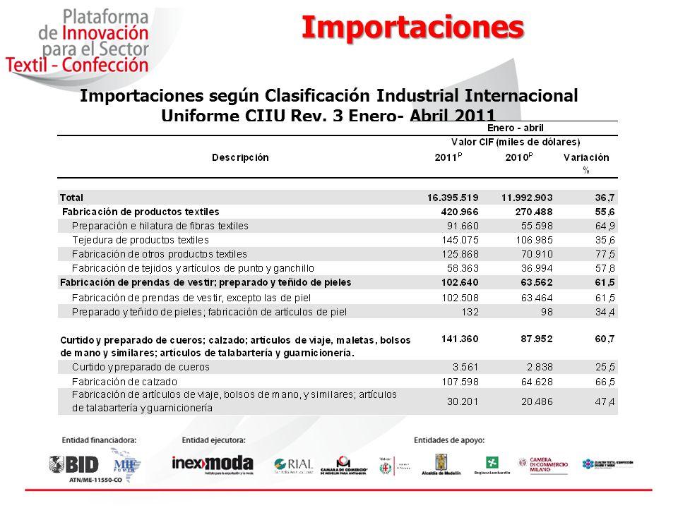 Importaciones Exportaciones - Importaciones y Balanza comercial según CIIU Rev.