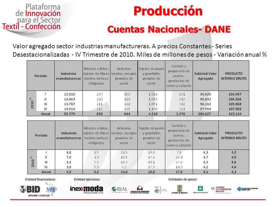 Índice de Precios al Consumidor Precios – DANE – Mayo 2011 Precios – DANE – Mayo 2011