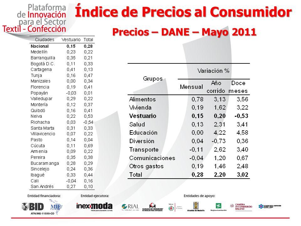 Índice de Precios al Consumidor Precios – DANE Mayo 2011 Precios – DANE Mayo 2011
