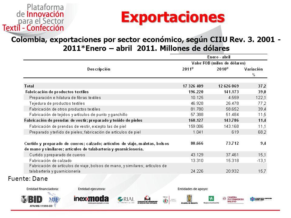 Exportaciones Colombia, exportaciones por sector económico, según CIIU Rev.