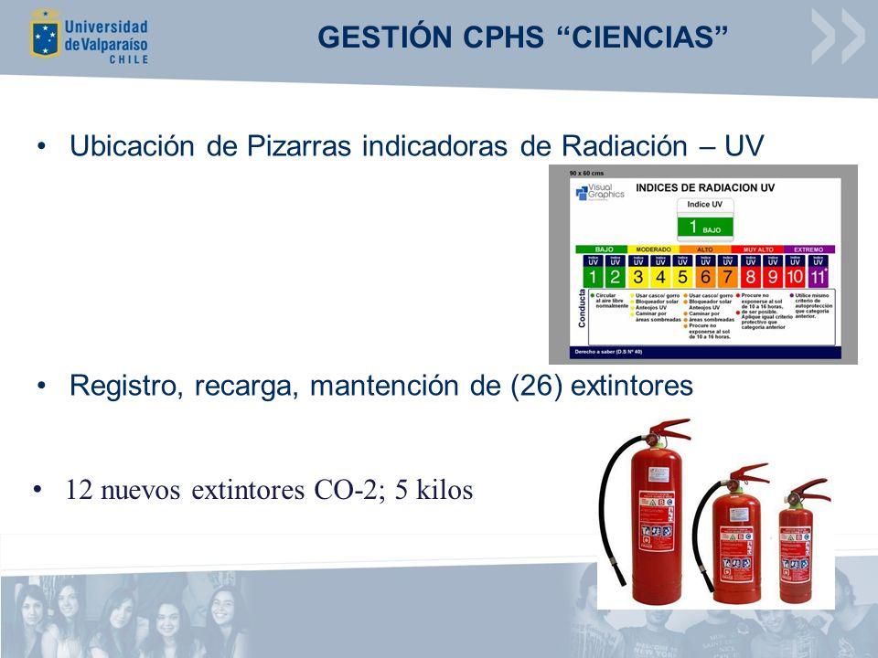 GESTIÓN CPHS CIENCIAS Ubicación de Pizarras indicadoras de Radiación – UV Registro, recarga, mantención de (26) extintores 12 nuevos extintores CO-2;