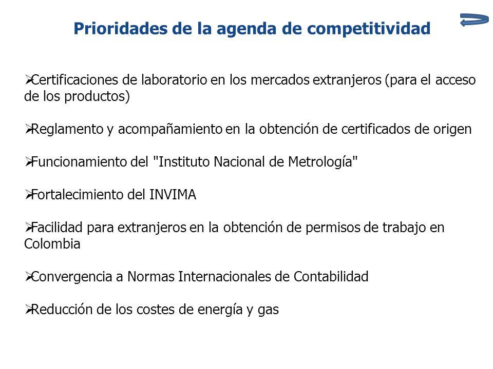 Certificaciones de laboratorio en los mercados extranjeros (para el acceso de los productos) Reglamento y acompañamiento en la obtención de certificados de origen Funcionamiento del Instituto Nacional de Metrología Fortalecimiento del INVIMA Facilidad para extranjeros en la obtención de permisos de trabajo en Colombia Convergencia a Normas Internacionales de Contabilidad Reducción de los costes de energía y gas Prioridades de la agenda de competitividad
