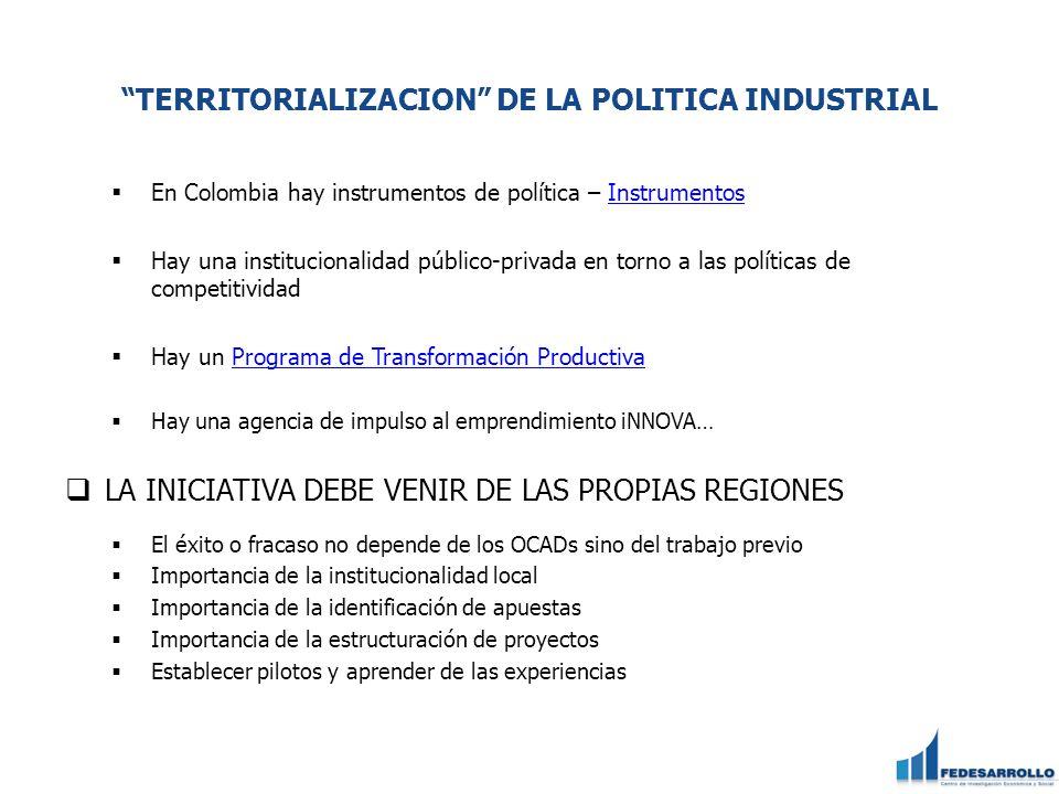 TERRITORIALIZACION DE LA POLITICA INDUSTRIAL En Colombia hay instrumentos de política – InstrumentosInstrumentos Hay una institucionalidad público-privada en torno a las políticas de competitividad Hay un Programa de Transformación ProductivaPrograma de Transformación Productiva Hay una agencia de impulso al emprendimiento iNNOVA… LA INICIATIVA DEBE VENIR DE LAS PROPIAS REGIONES El éxito o fracaso no depende de los OCADs sino del trabajo previo Importancia de la institucionalidad local Importancia de la identificación de apuestas Importancia de la estructuración de proyectos Establecer pilotos y aprender de las experiencias