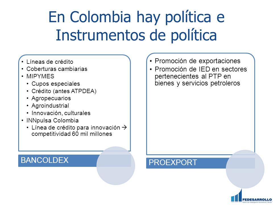 En Colombia hay política e Instrumentos de política Líneas de crédito Coberturas cambiarias MIPYMES Cupos especiales Crédito (antes ATPDEA) Agropecuarios Agroindustrial Innovación, culturales INNpulsa Colombia Línea de crédito para innovación competitividad 60 mil millones BANCOLDEX Promoción de exportaciones Promoción de IED en sectores pertenecientes al PTP en bienes y servicios petroleros PROEXPORT