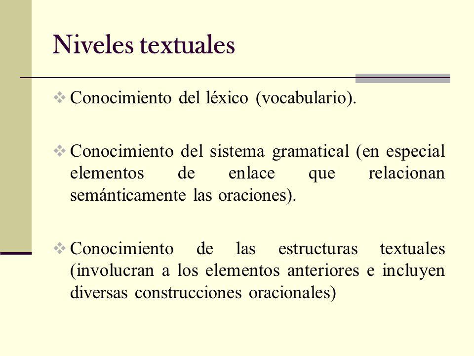 Niveles textuales Conocimiento del léxico (vocabulario). Conocimiento del sistema gramatical (en especial elementos de enlace que relacionan semántica