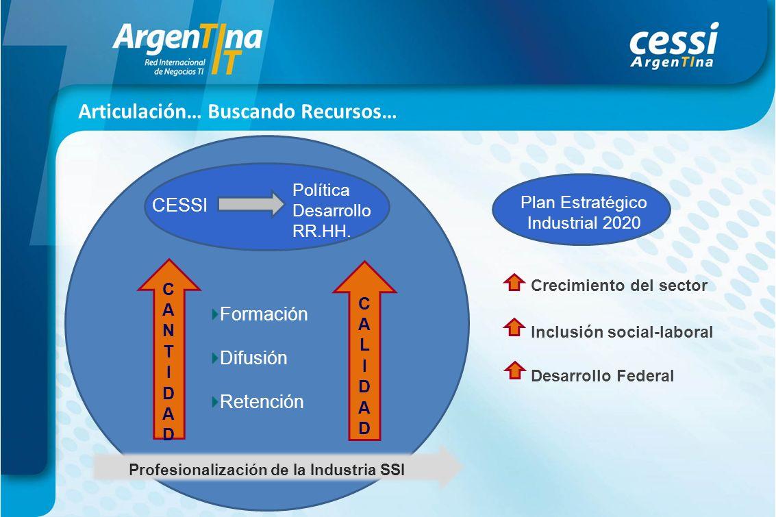 Plan Estratégico Industrial 2020 CANTIDADCANTIDAD Formación Difusión Retención Profesionalización de la Industria SSI CALIDADCALIDAD Crecimiento del s