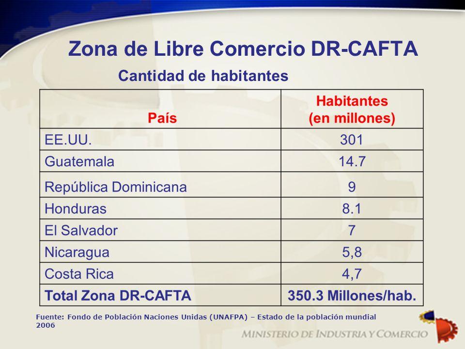 Zona de Libre Comercio DR-CAFTA Cantidad de habitantes Fuente: Fondo de Población Naciones Unidas (UNAFPA) – Estado de la población mundial 2006