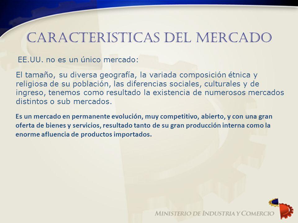 CARACTERISTICAS DEL MERCADO EE.UU. no es un único mercado: El tamaño, su diversa geografía, la variada composición étnica y religiosa de su población,
