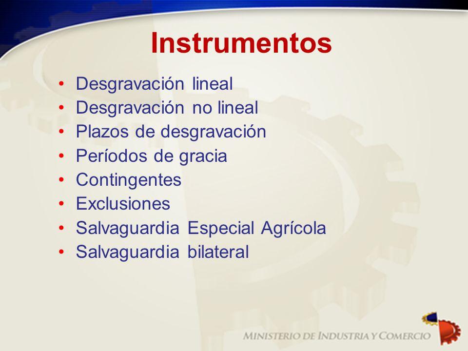 Instrumentos Desgravación lineal Desgravación no lineal Plazos de desgravación Períodos de gracia Contingentes Exclusiones Salvaguardia Especial Agríc